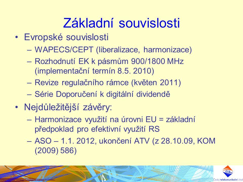 Základní souvislosti Evropské souvislosti –WAPECS/CEPT (liberalizace, harmonizace) –Rozhodnutí EK k pásmům 900/1800 MHz (implementační termín 8.5.