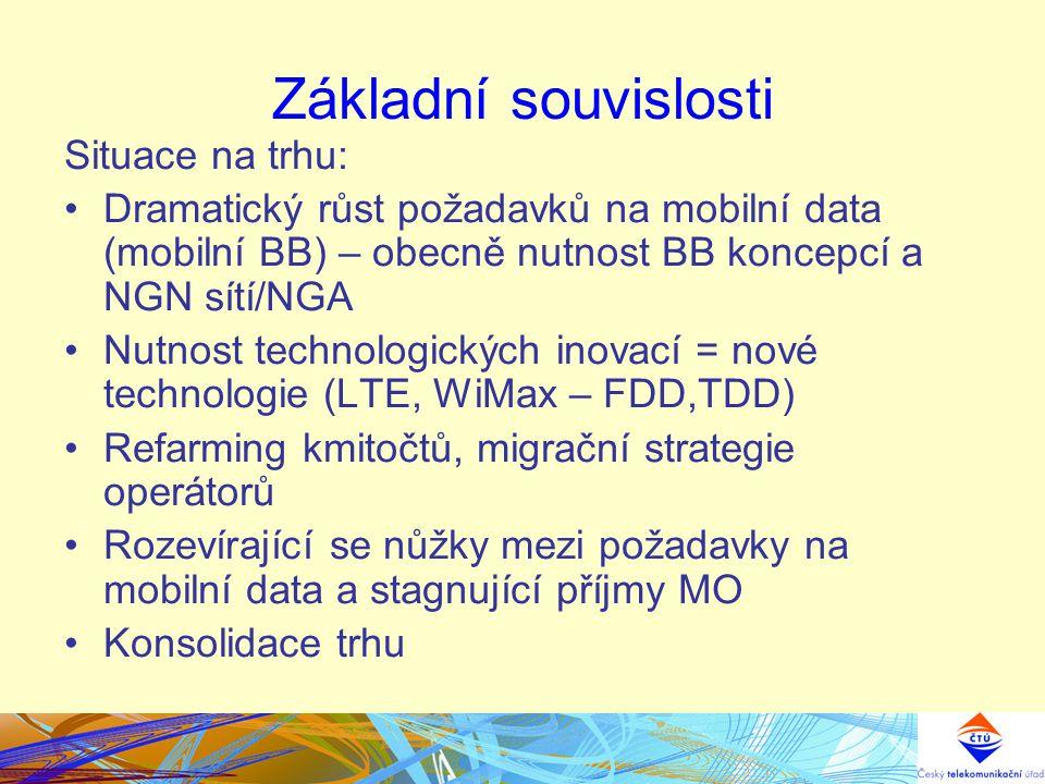 Základní souvislosti Situace na trhu: Dramatický růst požadavků na mobilní data (mobilní BB) – obecně nutnost BB koncepcí a NGN sítí/NGA Nutnost technologických inovací = nové technologie (LTE, WiMax – FDD,TDD) Refarming kmitočtů, migrační strategie operátorů Rozevírající se nůžky mezi požadavky na mobilní data a stagnující příjmy MO Konsolidace trhu