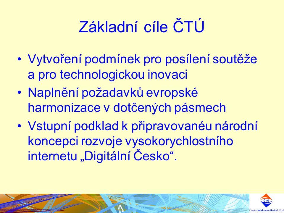 Základní cíle ČTÚ Vytvoření podmínek pro posílení soutěže a pro technologickou inovaci Naplnění požadavků evropské harmonizace v dotčených pásmech Vst