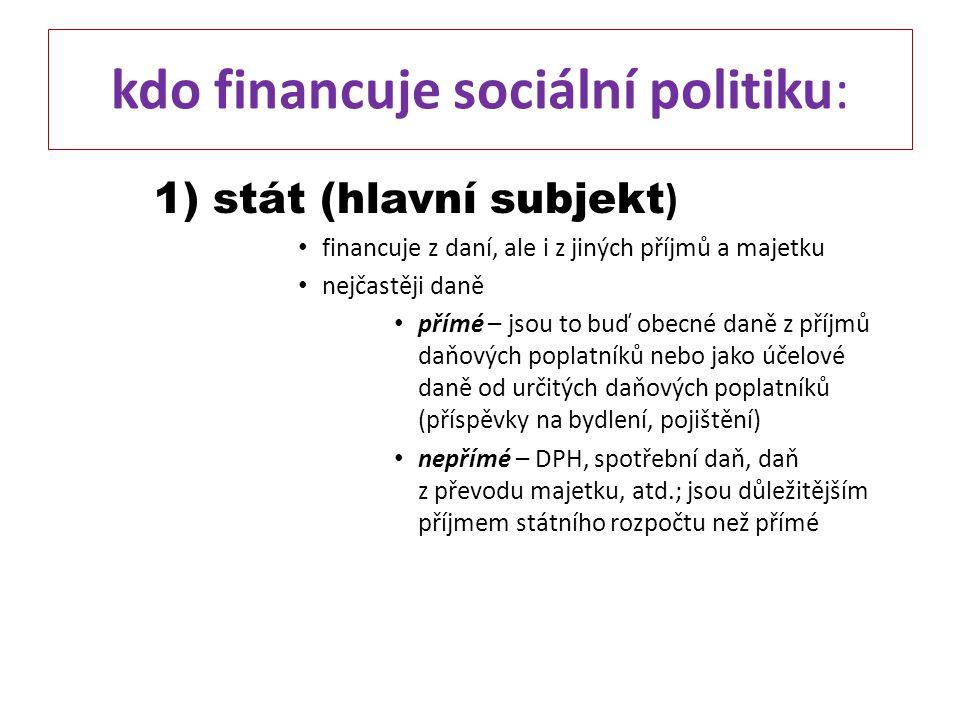 kdo financuje sociální politiku: 1) stát (hlavní subjekt ) financuje z daní, ale i z jiných příjmů a majetku nejčastěji daně přímé – jsou to buď obecn