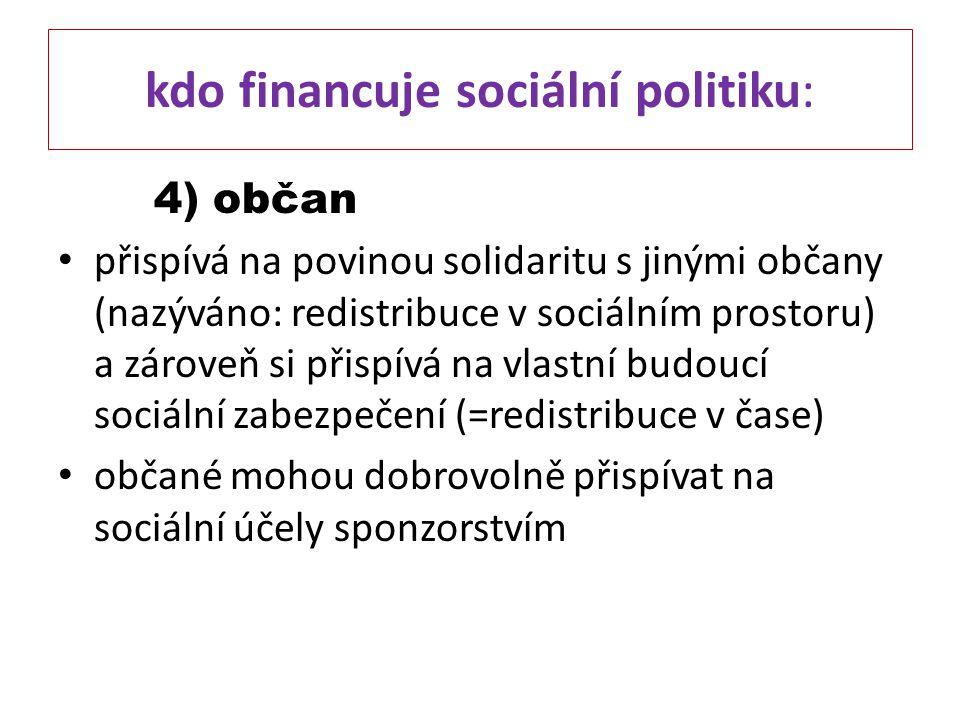 kdo financuje sociální politiku: 4) občan přispívá na povinou solidaritu s jinými občany (nazýváno: redistribuce v sociálním prostoru) a zároveň si př