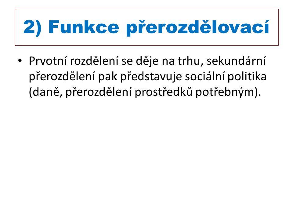Nástroje sociální politiky základní subjekty: 1) právo 2) instituce 3) finance