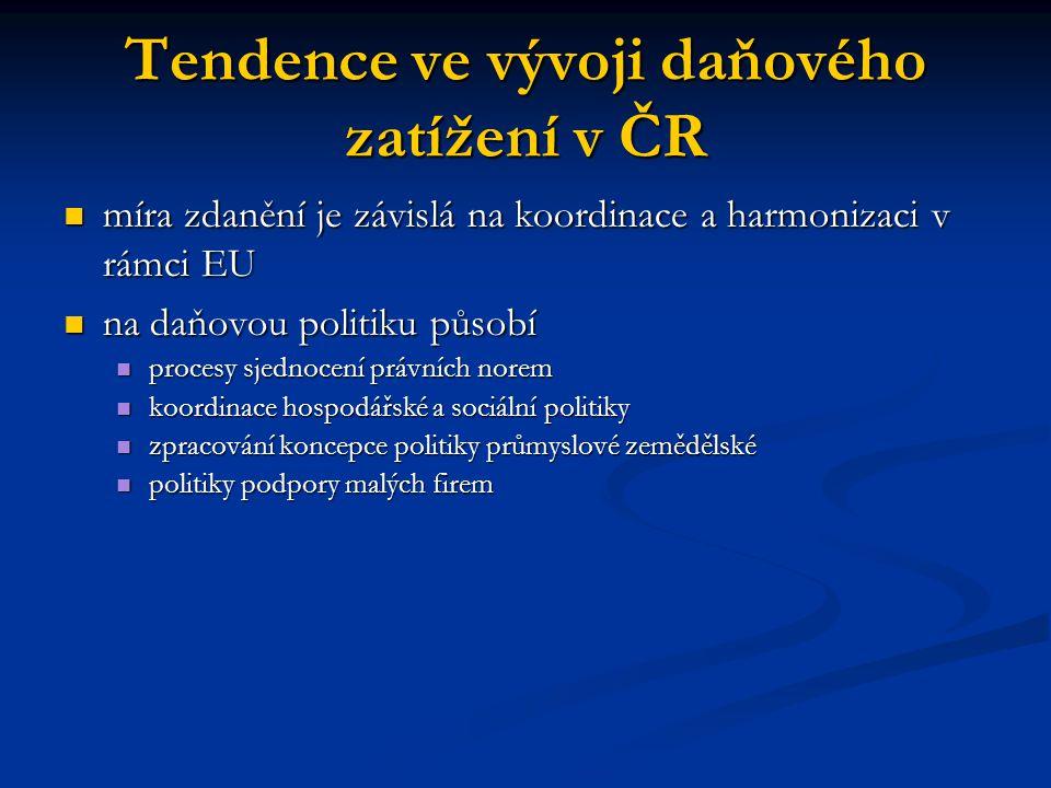 Tendence ve vývoji daňového zatížení v ČR míra zdanění je závislá na koordinace a harmonizaci v rámci EU míra zdanění je závislá na koordinace a harmo