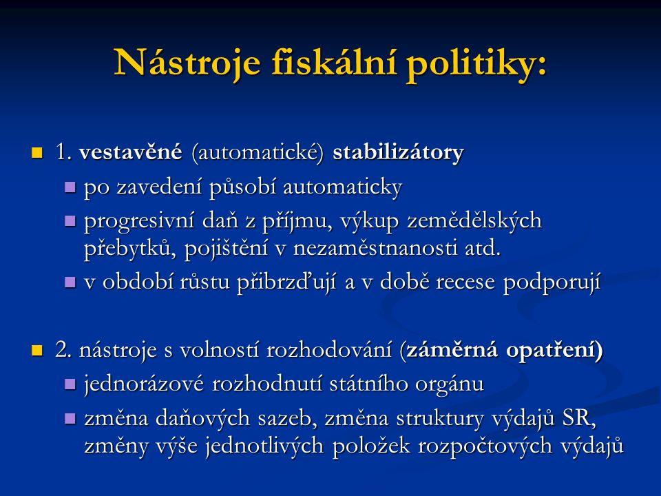 Nástroje fiskální politiky: 1. vestavěné (automatické) stabilizátory 1. vestavěné (automatické) stabilizátory po zavedení působí automaticky po zavede