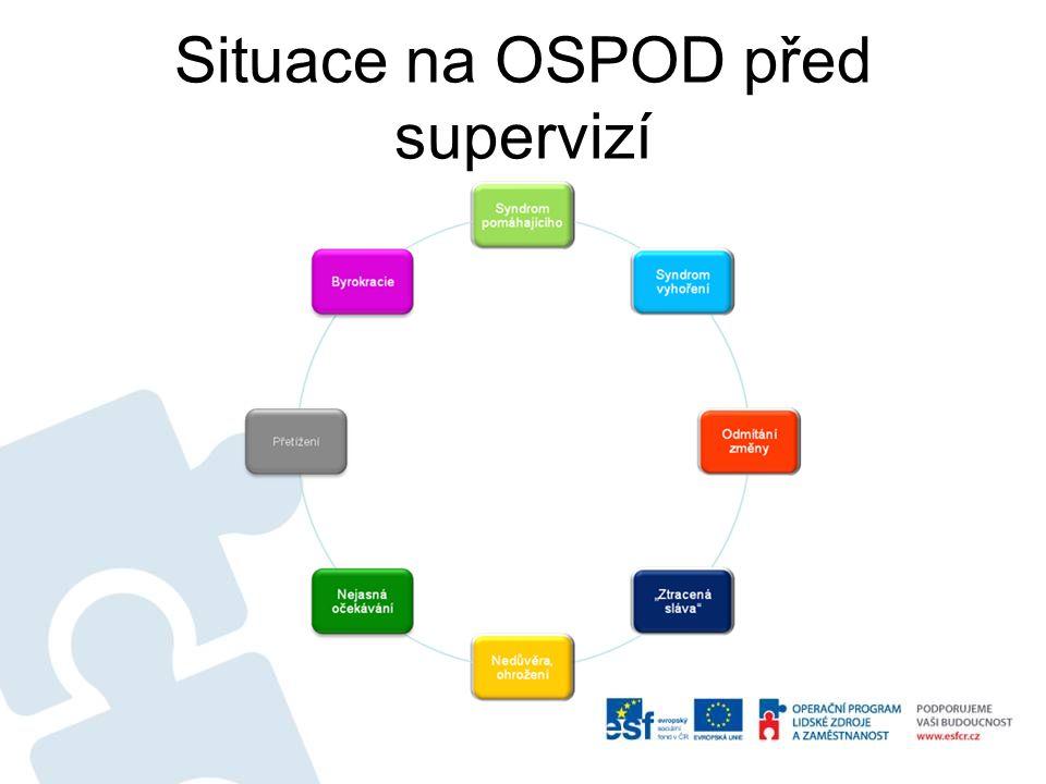 Situace na OSPOD před supervizí