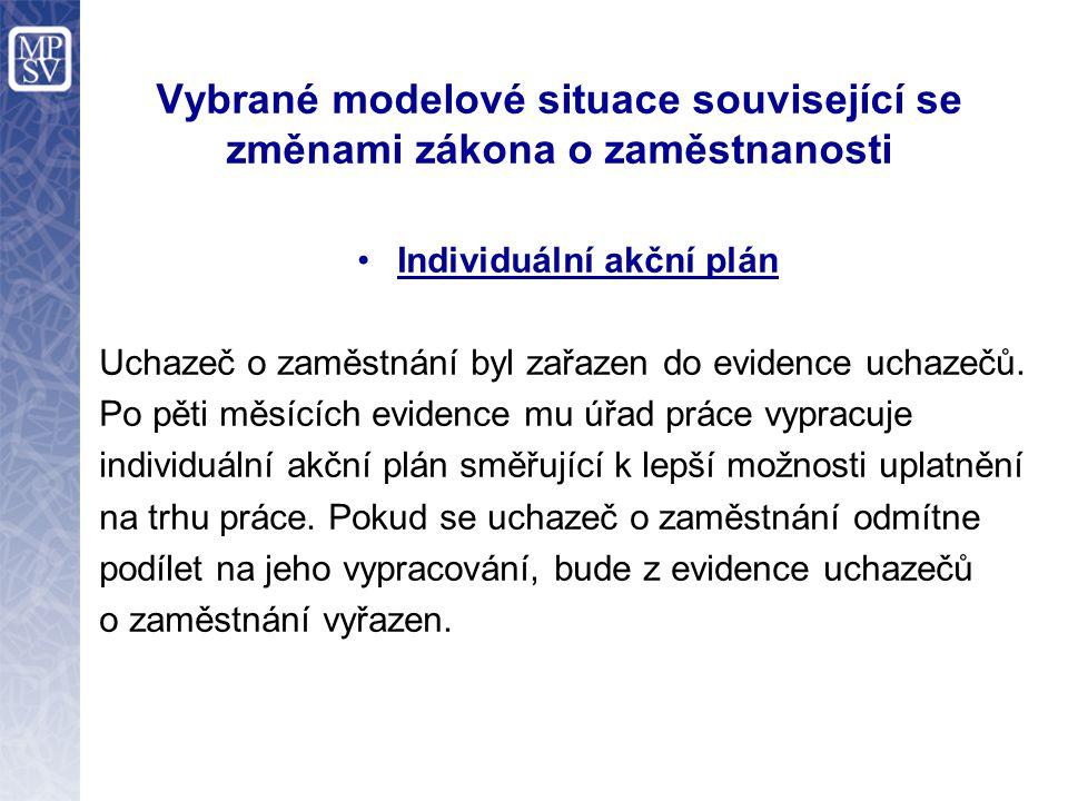 Vybrané modelové situace související se změnami zákona o zaměstnanosti Individuální akční plán Uchazeč o zaměstnání byl zařazen do evidence uchazečů.
