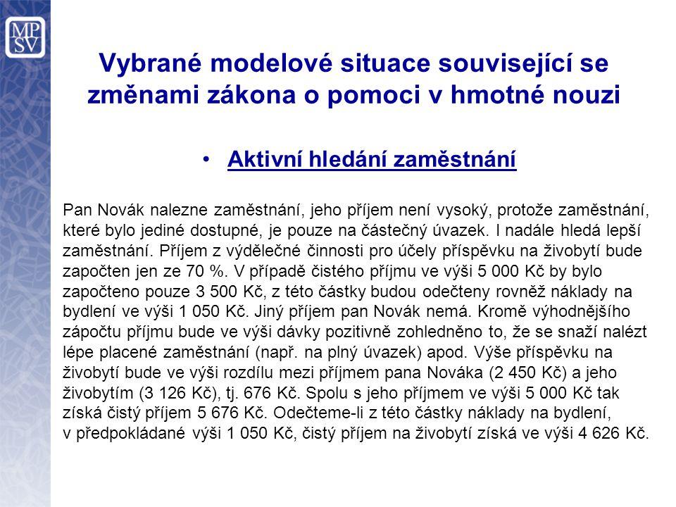 Vybrané modelové situace související se změnami zákona o pomoci v hmotné nouzi Aktivní hledání zaměstnání Pan Novák nalezne zaměstnání, jeho příjem ne