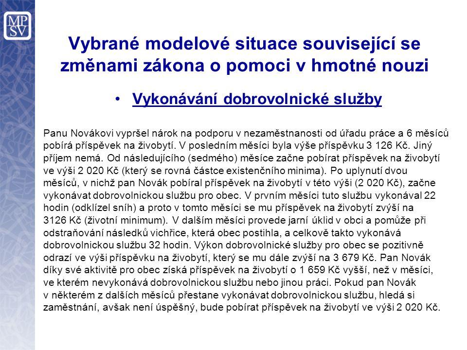 Vybrané modelové situace související se změnami zákona o pomoci v hmotné nouzi Vykonávání dobrovolnické služby Panu Novákovi vypršel nárok na podporu
