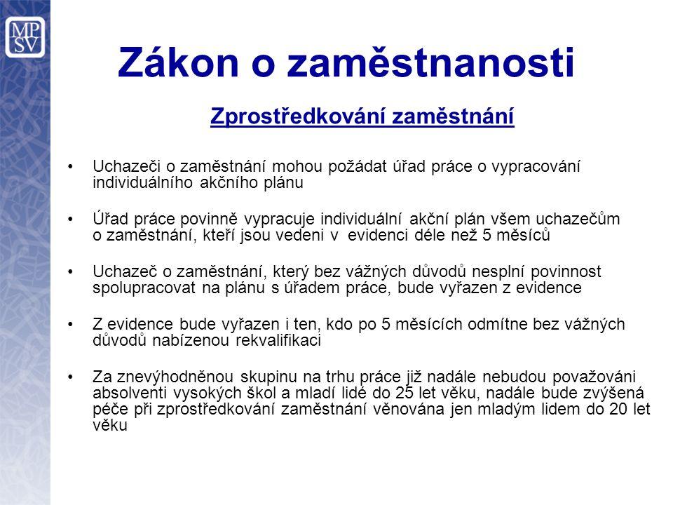 Zákon o zaměstnanosti Zprostředkování zaměstnání Uchazeči o zaměstnání mohou požádat úřad práce o vypracování individuálního akčního plánu Úřad práce