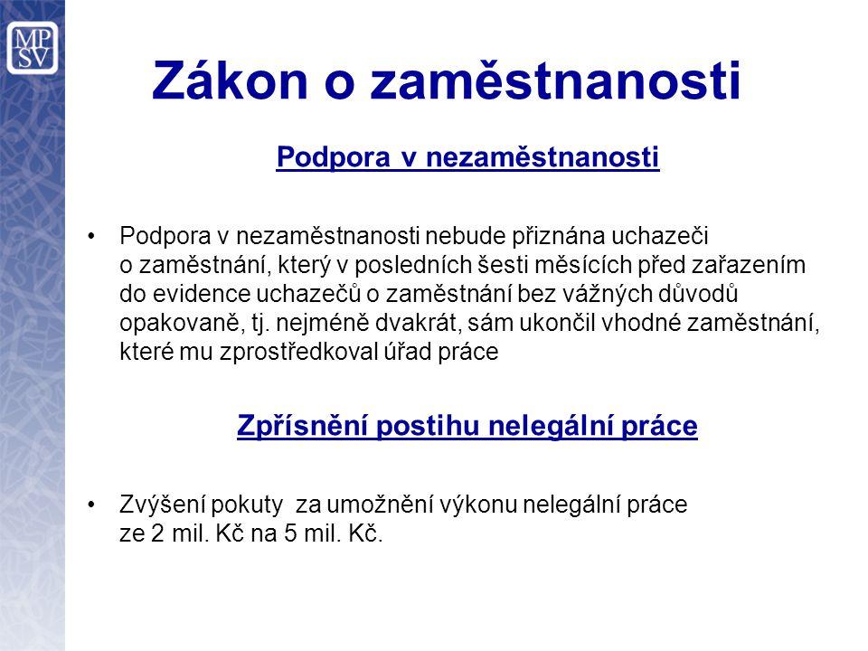 Vybrané modelové situace související se změnami zákona o pomoci v hmotné nouzi Odmítnutí zaměstnání Panu Novákovi vypršel nárok na podporu v nezaměstnanosti (úřad práce), pobírá příspěvek na živobytí (pověřený obecní úřad) ve výši 3 126 Kč.