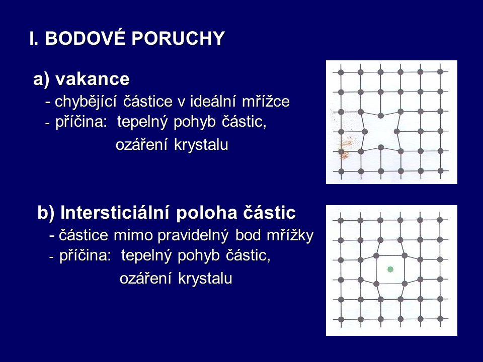 PORUCHY KRYSTALICKÉ MŘÍŽKY (defekty) odchylky od pravidelného uspořádání krystalické mřížky: BODOVÉ ČÁROVÉ OBJEMOVÉ 3.