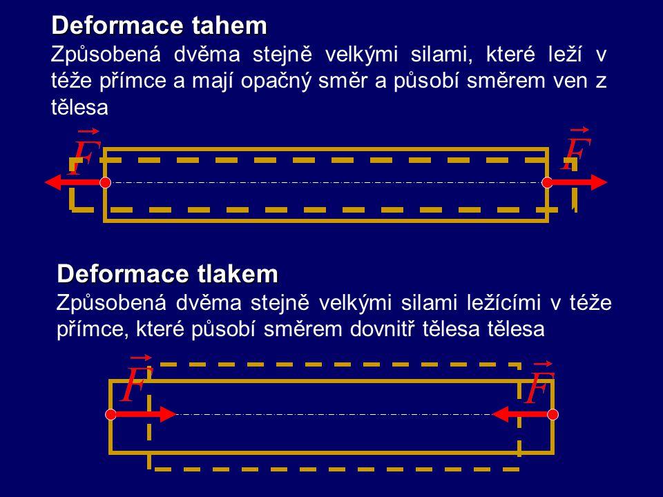 4. DEFORMACE PEVNÉHO TĚLESA DEFORMACE – změna tvaru nebo objemu pevného tělesa způsobena účinkem vnějších sil Deformace pružná (elastická) Těleso nabu
