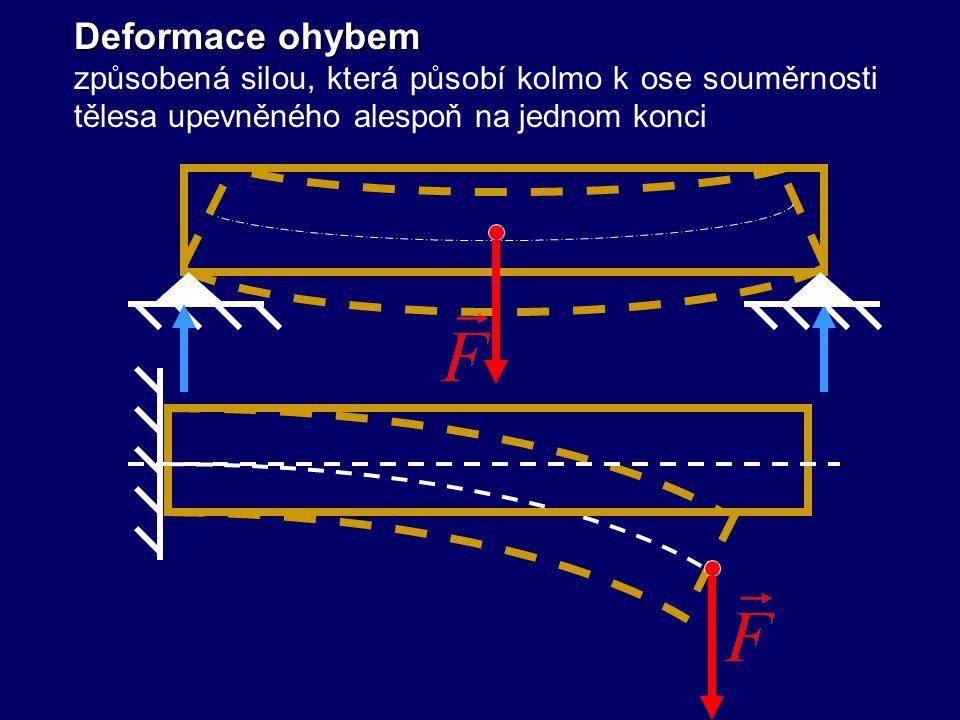 Deformace tahem Způsobená dvěma stejně velkými silami, které leží v téže přímce a mají opačný směr a působí směrem ven z tělesa Deformace tlakem Způso