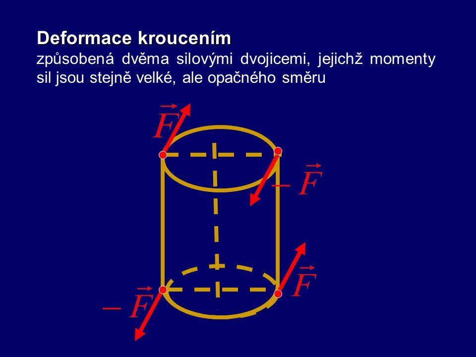 Deformace smykem způsobená dvěma stejně velkými rovnoběžnými silami opačného směru, které působí na horní a dolní podstavu deformovaného tělesa
