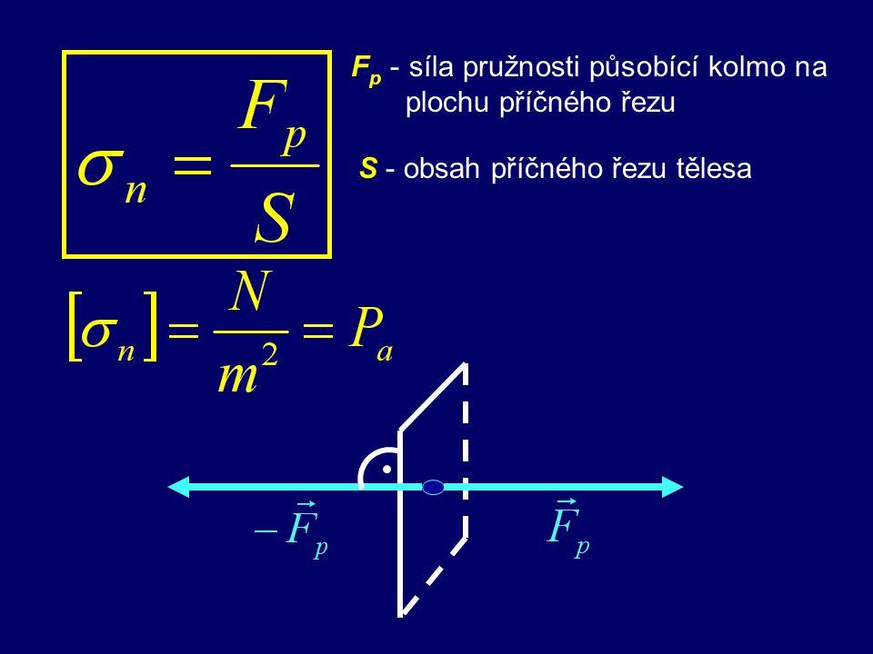 5. SÍLA PRUŽNOSTI. NORMÁLOVÉ NAPĚTÍ Je-li pevné těleso deformováno tahem silami o velikosti F, vyvolává struktura tělesa v rovnovážném stavu stejně ve