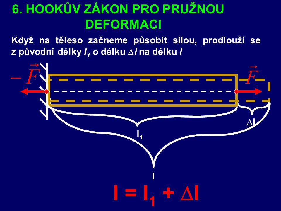 1)Vypočítej normálové napětí v ocelovém drátě, který je deformován tahem silami o velikosti 0,25 kN. Drát má poloměr 1,05 mm. [σ n = 7,2 MPa] 2) 2)Jak