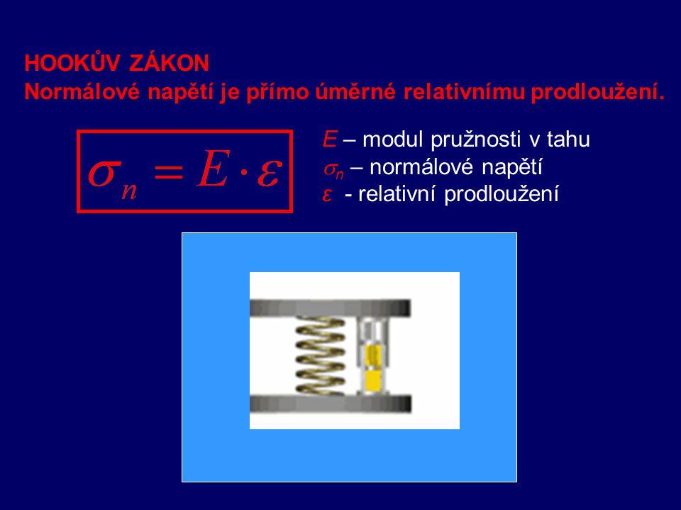 E – modul pružnosti v tahu je normálové napětí, které by v předmětu bylo, když by se prodloužilo o svoji délku  – relativní prodloužení je prodloužení tělesa o původní délce 1 m  l – absolutní prodloužení