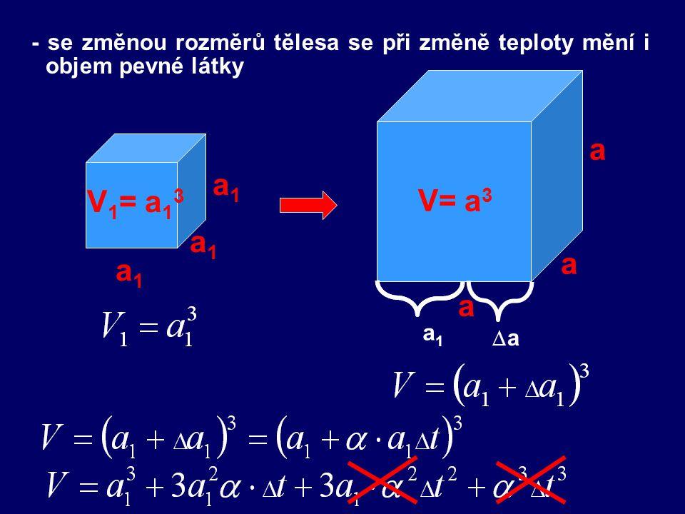 l l l l 1 l 1 – původní délka l – nová délka  l – absolutní prodložení při zahřátí o  t = t 2 - t 1 – součinitel teplotní délkové roztažnosti