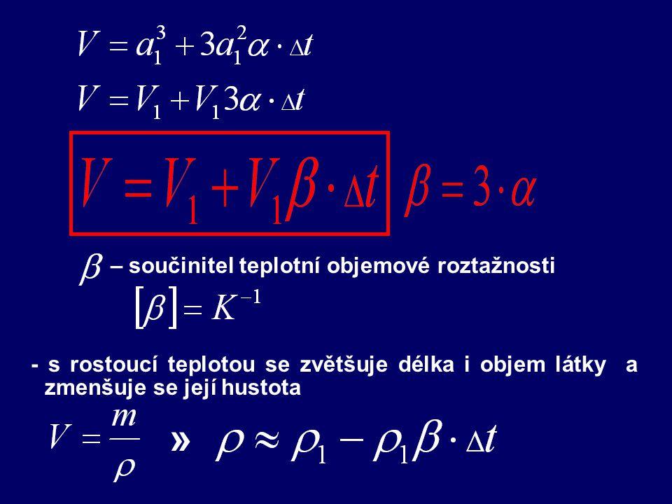 - se změnou rozměrů tělesa se při změně teploty mění i objem pevné látky V 1 = a 1 3 a1a1 a1a1 a a a1 a1 a a1a1 V= a 3 a a