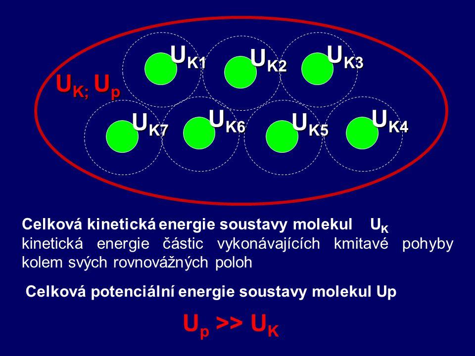 1. KRYSTALICKÉ A AMORFNÍ LÁTKY  PEVNÁ LÁTKA zachovává tvar i objem, nepůsobí-li na pevné těleso vnější síly - částice vykonávají kmitavé pohyby kolem