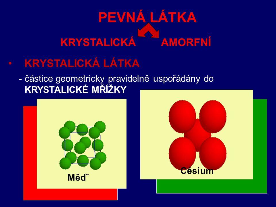 Celková kinetická energie soustavy molekul U K kinetická energie částic vykonávajících kmitavé pohyby kolem svých rovnovážných poloh U K5 U K1 U K4 U