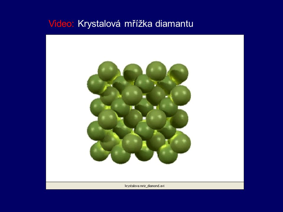 PEVNÁ LÁTKA KRYSTALICKÁAMORFNÍ KRYSTALICKÁ LÁTKA - -částice geometricky pravidelně uspořádány do KRYSTALICKÉ MŘÍŽKY Mědˇ Césium
