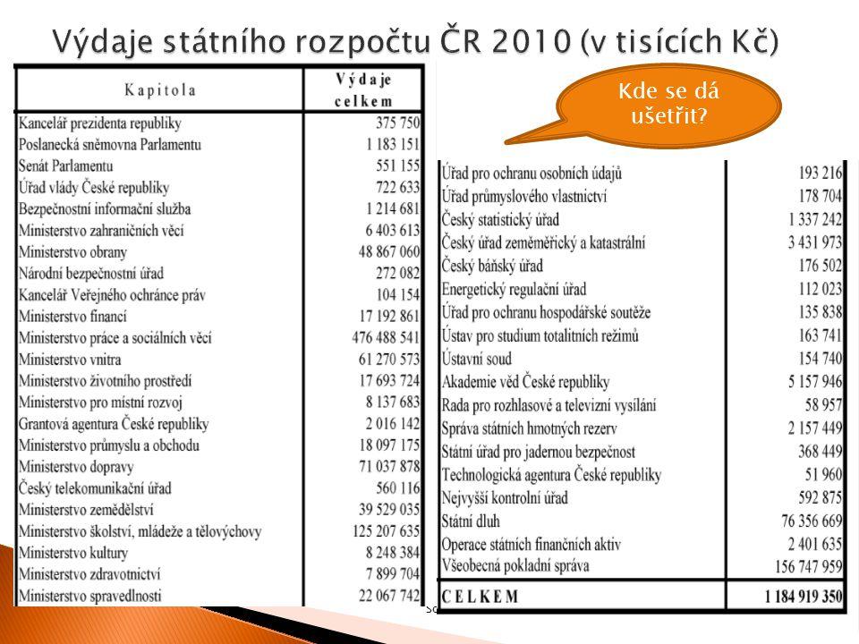 08 Sociální politika I. Jabok, ETF 2010 Michael Martinek8 Kde se dá ušetřit?