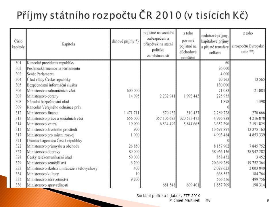 08 Sociální politika I. Jabok, ETF 2010 Michael Martinek8 Kde se dá ušetřit