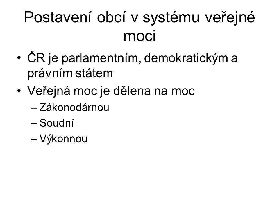 Postavení obcí v systému veřejné moci ČR je parlamentním, demokratickým a právním státem Veřejná moc je dělena na moc –Zákonodárnou –Soudní –Výkonnou