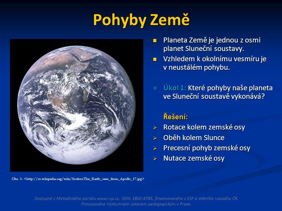 Pohyby Země Planeta Země je jednou z osmi planet Sluneční soustavy.