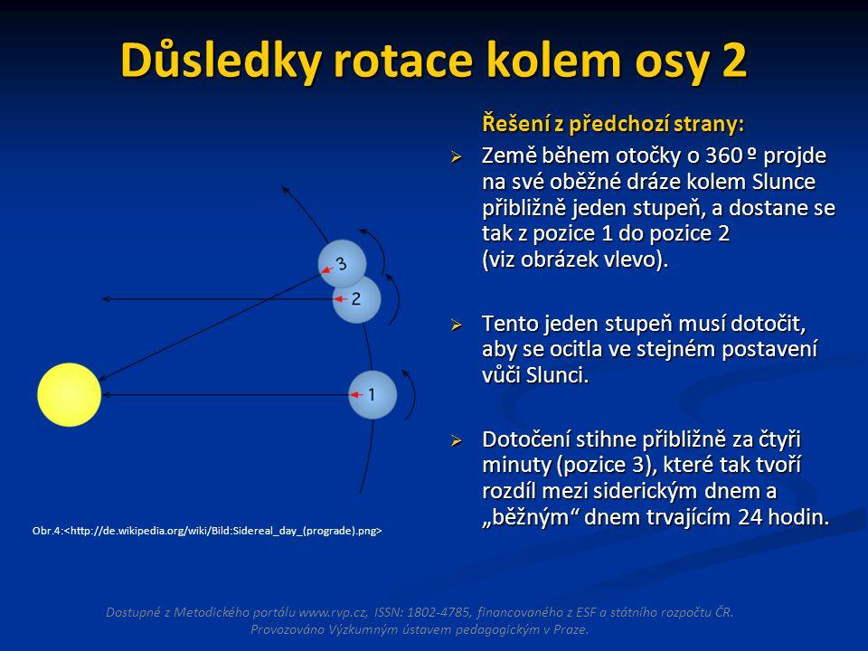 Důsledky rotace kolem osy 2 Řešení z předchozí strany:  Země během otočky o 360 º projde na své oběžné dráze kolem Slunce přibližně jeden stupeň, a dostane se tak z pozice 1 do pozice 2 (viz obrázek vlevo).