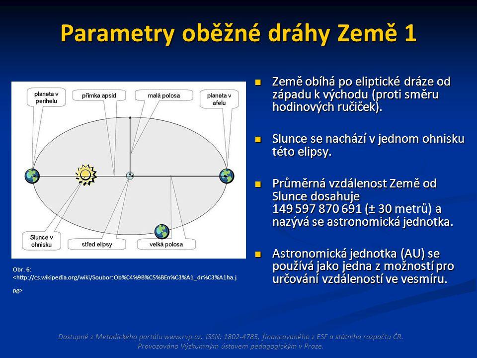 Parametry oběžné dráhy Země 1 Země obíhá po eliptické dráze od západu k východu (proti směru hodinových ručiček).