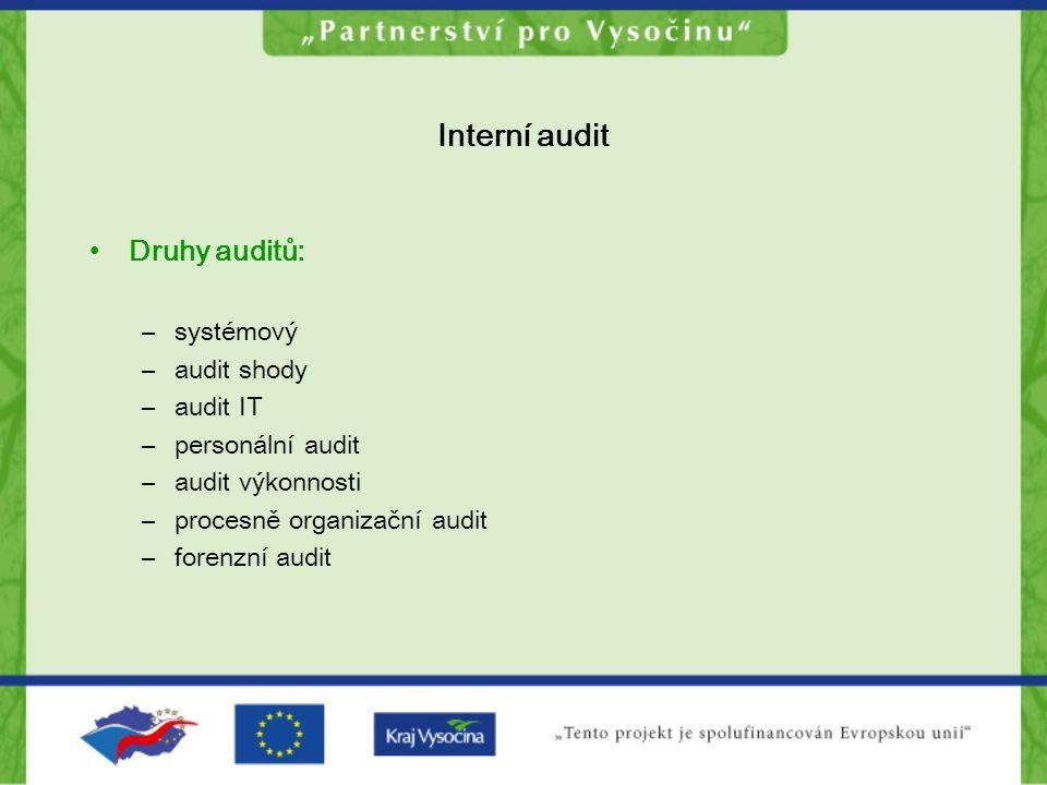 Interní audit Druhy auditů: –systémový –audit shody –audit IT –personální audit –audit výkonnosti –procesně organizační audit –forenzní audit