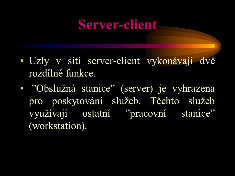 """Server-client Uzly v síti server-client vykonávají dvě rozdílné funkce. """"Obslužná stanice"""" (server) je vyhrazena pro poskytování služeb. Těchto služeb"""