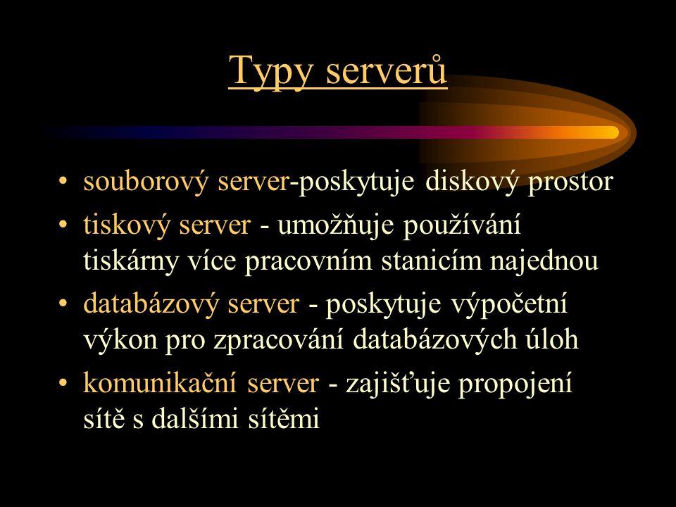 Typy serverů souborový server-poskytuje diskový prostor tiskový server - umožňuje používání tiskárny více pracovním stanicím najednou databázový serve