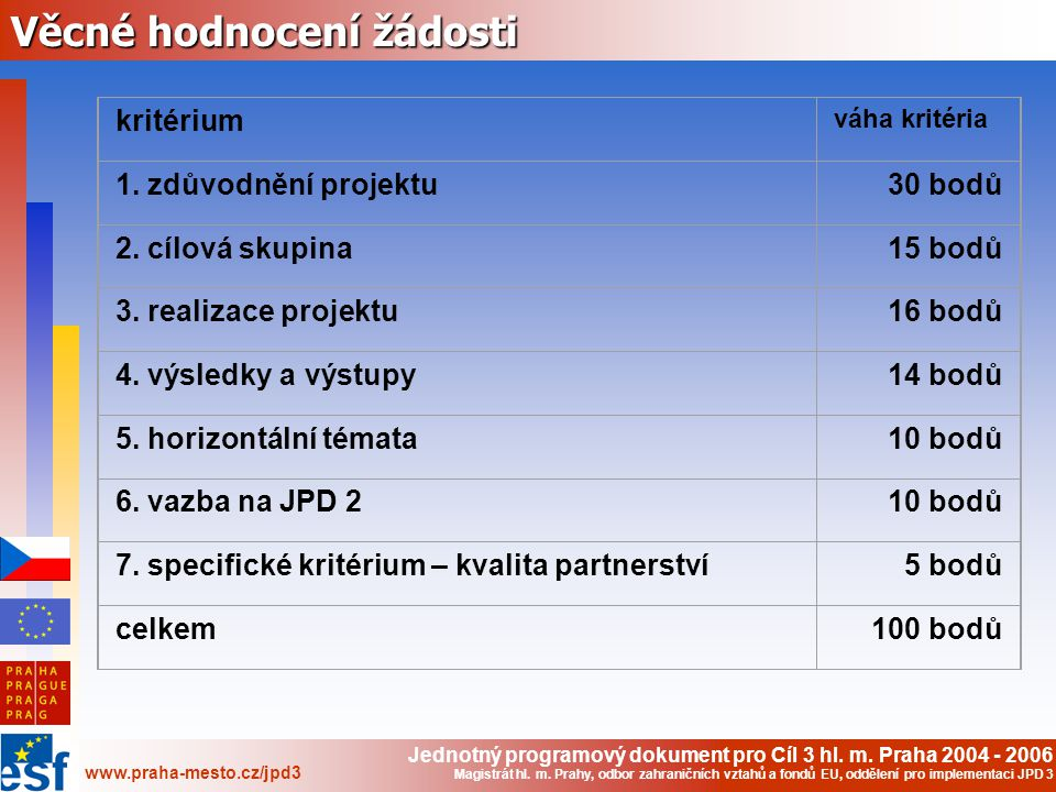 Jednotný programový dokument pro Cíl 3 hl. m. Praha 2004 - 2006 www.praha-mesto.cz/jpd3 Magistrát hl. m. Prahy, odbor zahraničních vztahů a fondů EU,