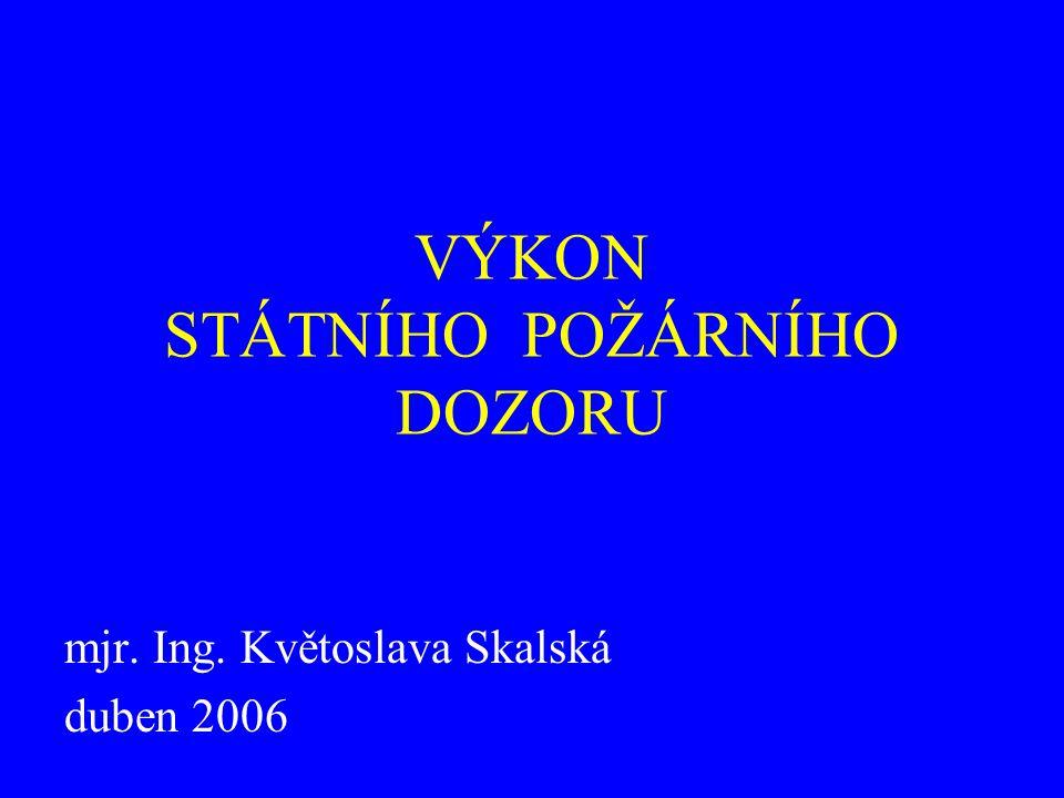 VÝKON STÁTNÍHO POŽÁRNÍHO DOZORU mjr. Ing. Květoslava Skalská duben 2006