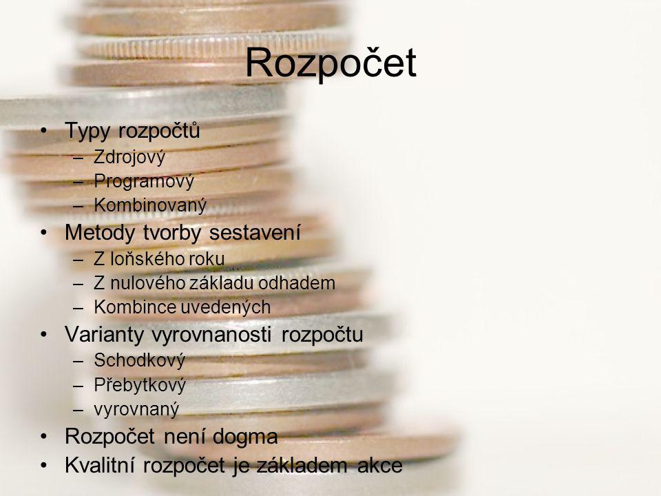 Rozpočet Typy rozpočtů –Zdrojový –Programový –Kombinovaný Metody tvorby sestavení –Z loňského roku –Z nulového základu odhadem –Kombince uvedených Var