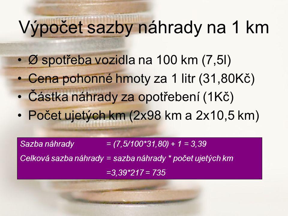 Výpočet sazby náhrady na 1 km Ø spotřeba vozidla na 100 km (7,5l) Cena pohonné hmoty za 1 litr (31,80Kč) Částka náhrady za opotřebení (1Kč) Počet ujet