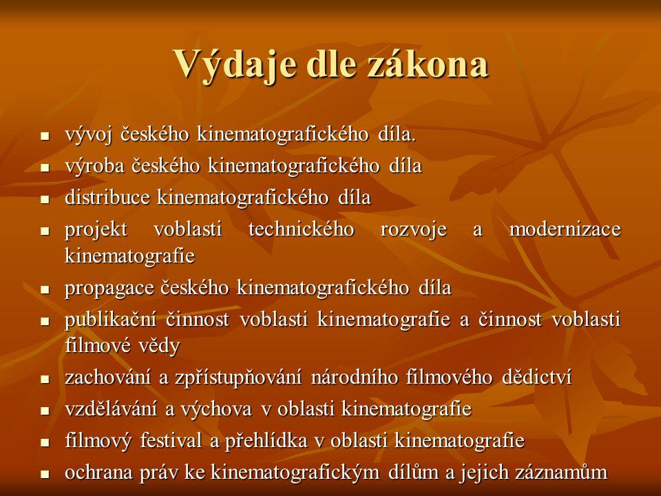 Výdaje dle zákona vývoj českého kinematografického díla.