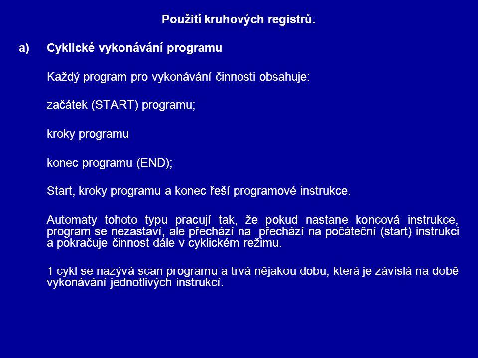 Použití kruhových registrů. a)Cyklické vykonávání programu Každý program pro vykonávání činnosti obsahuje: začátek (START) programu; kroky programu ko