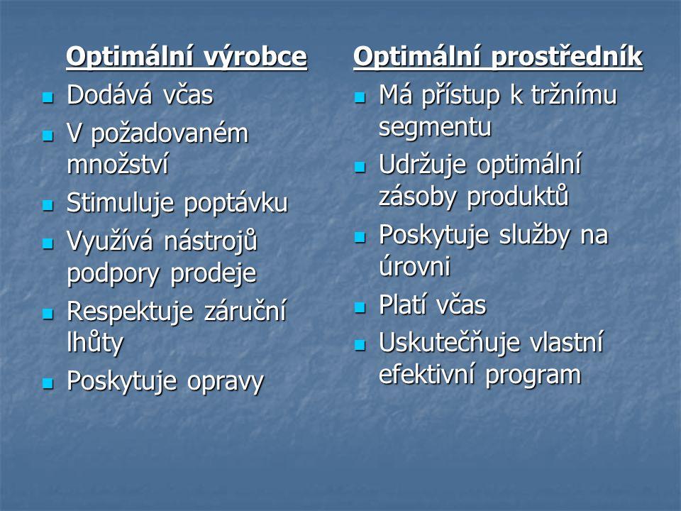 Optimální výrobce Optimální výrobce Dodává včas Dodává včas V požadovaném množství V požadovaném množství Stimuluje poptávku Stimuluje poptávku Využívá nástrojů podpory prodeje Využívá nástrojů podpory prodeje Respektuje záruční lhůty Respektuje záruční lhůty Poskytuje opravy Poskytuje opravy Optimální prostředník Má přístup k tržnímu segmentu Má přístup k tržnímu segmentu Udržuje optimální zásoby produktů Udržuje optimální zásoby produktů Poskytuje služby na úrovni Poskytuje služby na úrovni Platí včas Platí včas Uskutečňuje vlastní efektivní program Uskutečňuje vlastní efektivní program