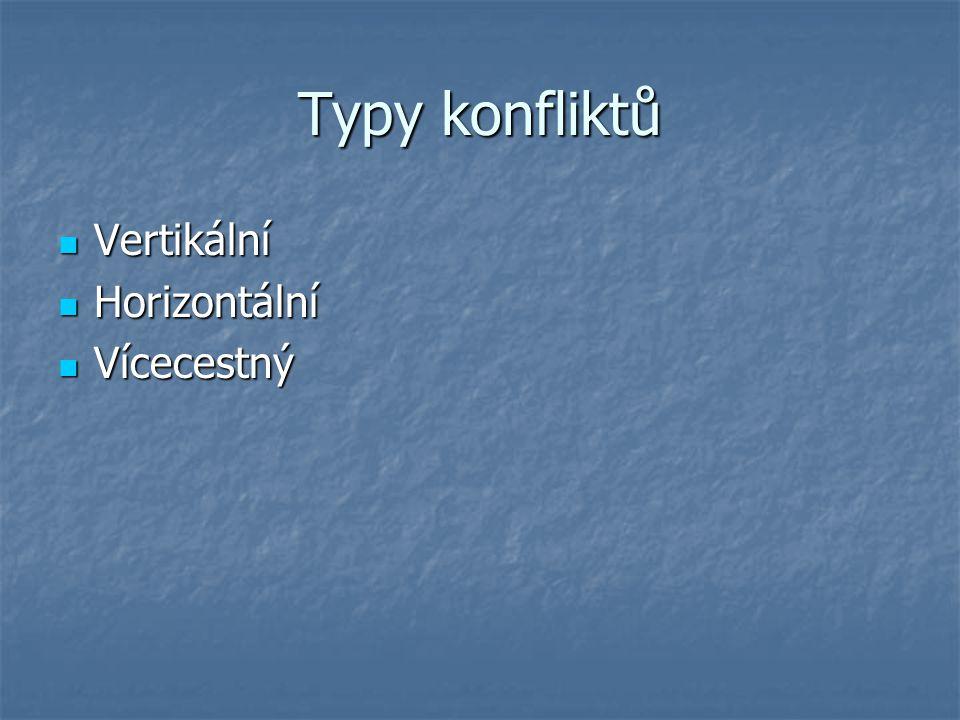 Typy konfliktů Vertikální Vertikální Horizontální Horizontální Vícecestný Vícecestný