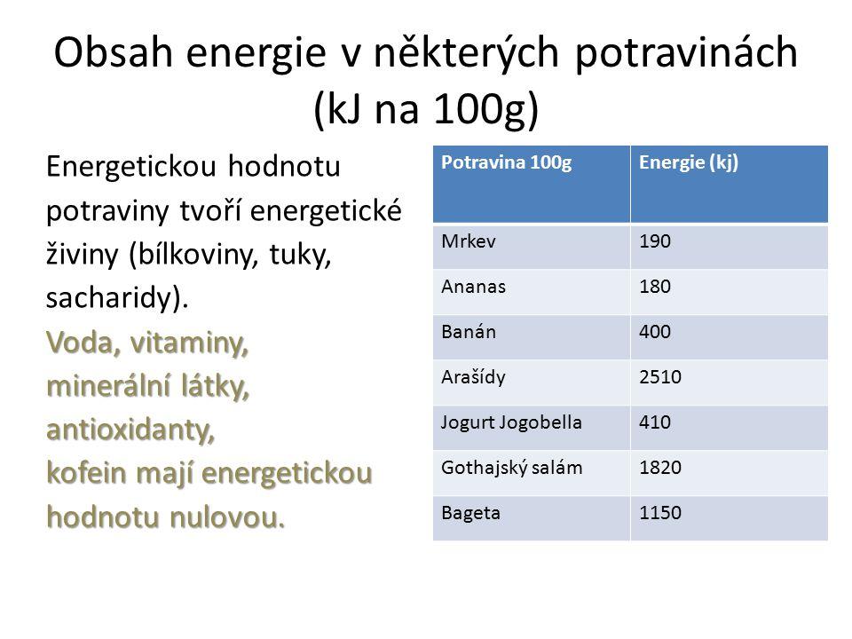 Obsah energie v některých potravinách (kJ na 100g) Energetickou hodnotu potraviny tvoří energetické živiny (bílkoviny, tuky, sacharidy). Voda, vitamin