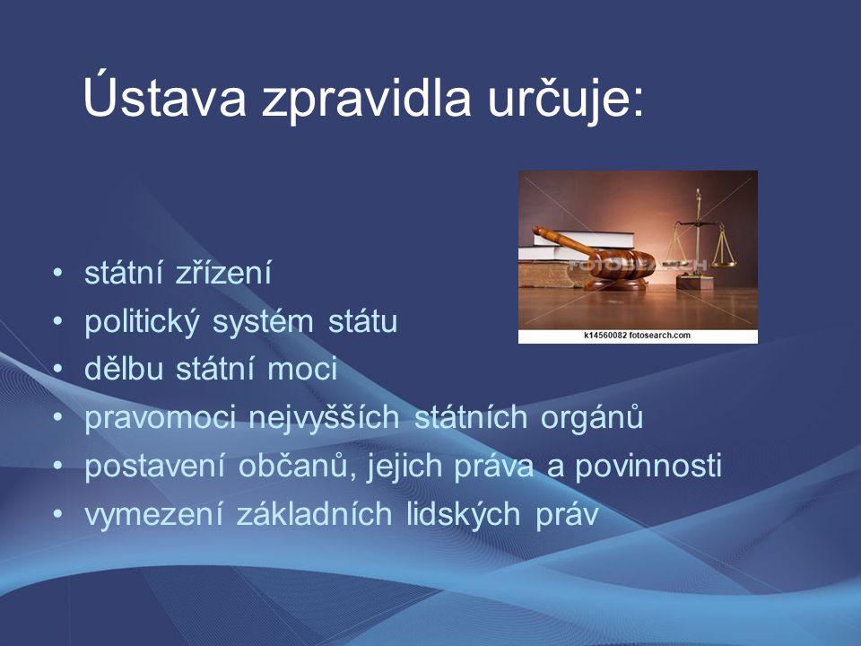 Druhy ústav podle formy 1.