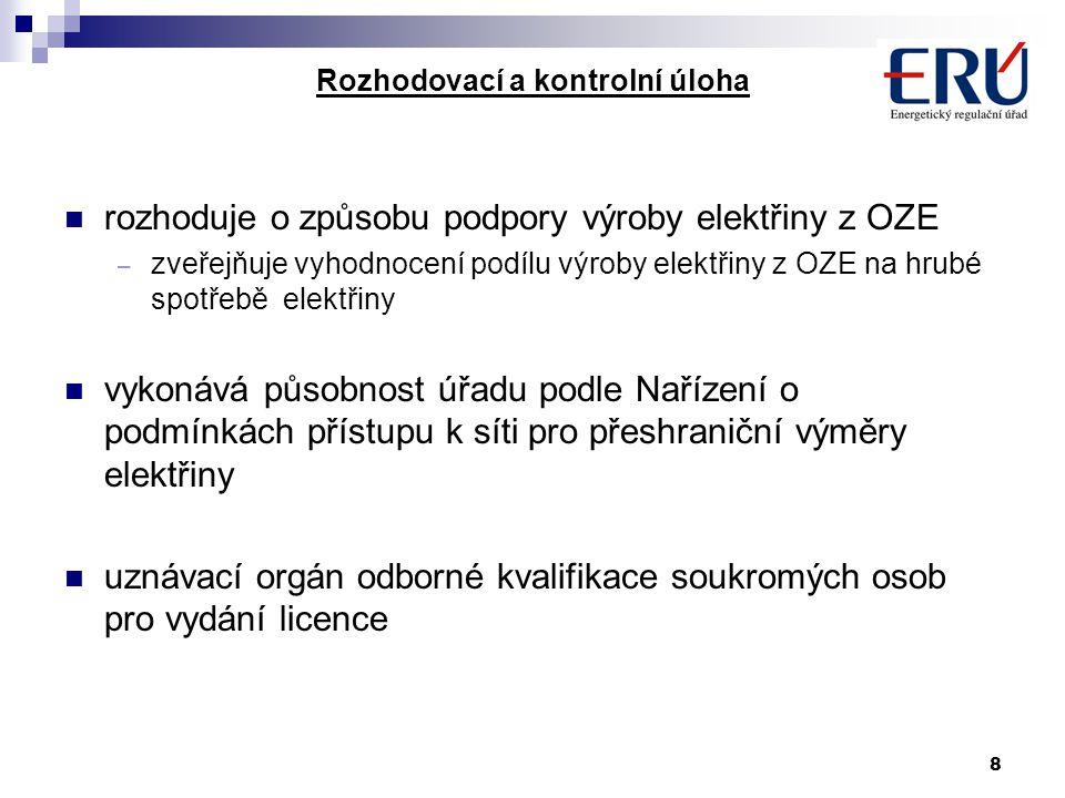 8 Rozhodovací a kontrolní úloha rozhoduje o způsobu podpory výroby elektřiny z OZE – zveřejňuje vyhodnocení podílu výroby elektřiny z OZE na hrubé spotřebě elektřiny vykonává působnost úřadu podle Nařízení o podmínkách přístupu k síti pro přeshraniční výměry elektřiny uznávací orgán odborné kvalifikace soukromých osob pro vydání licence