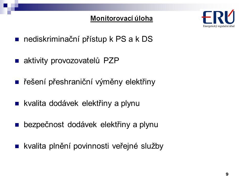 9 Monitorovací úloha nediskriminační přístup k PS a k DS aktivity provozovatelů PZP řešení přeshraniční výměny elektřiny kvalita dodávek elektřiny a plynu bezpečnost dodávek elektřiny a plynu kvalita plnění povinnosti veřejné služby
