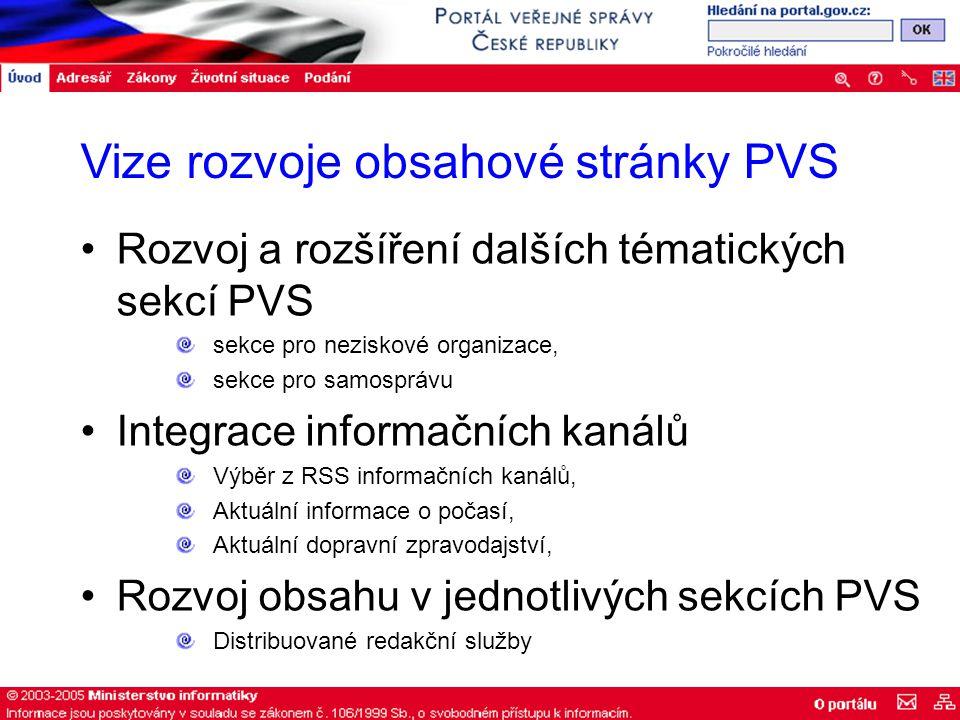 Vize rozvoje obsahové stránky PVS Rozvoj a rozšíření dalších tématických sekcí PVS sekce pro neziskové organizace, sekce pro samosprávu Integrace informačních kanálů Výběr z RSS informačních kanálů, Aktuální informace o počasí, Aktuální dopravní zpravodajství, Rozvoj obsahu v jednotlivých sekcích PVS Distribuované redakční služby