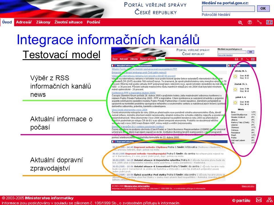 Integrace informačních kanálů Testovací model Výběr z RSS informačních kanálů news Aktuální informace o počasí Aktuální dopravní zpravodajství