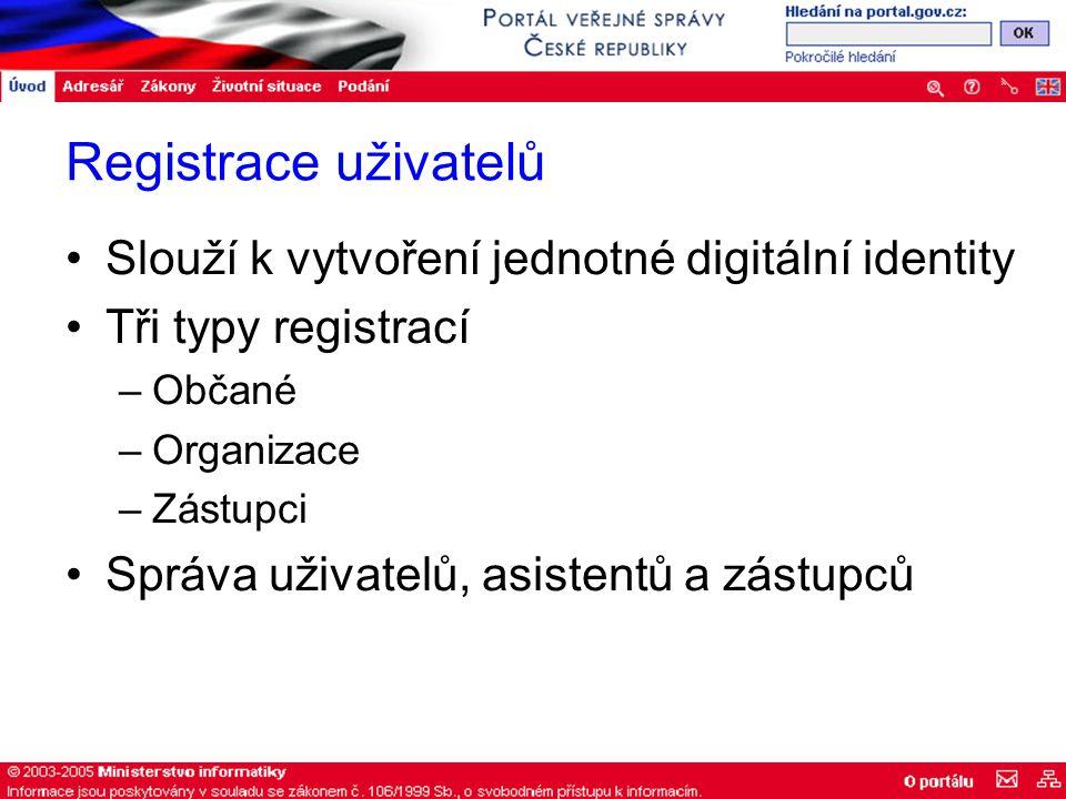 Registrace uživatelů Slouží k vytvoření jednotné digitální identity Tři typy registrací –Občané –Organizace –Zástupci Správa uživatelů, asistentů a zástupců